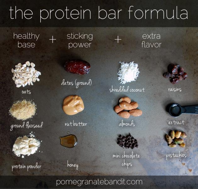 protein ball formula